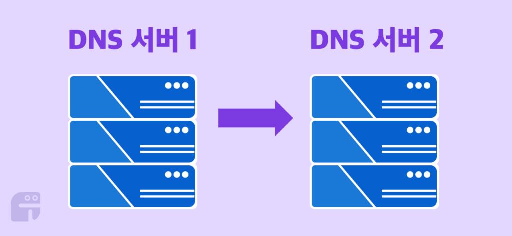 DNS 서버 변경하기